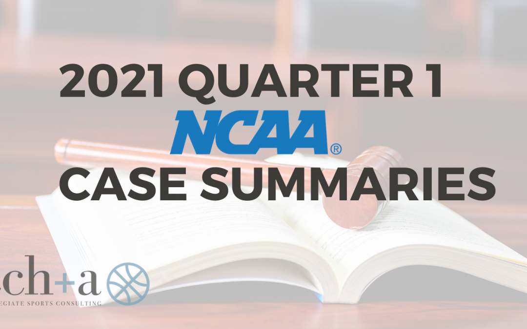 2021 Quarter 1 Case Summaries